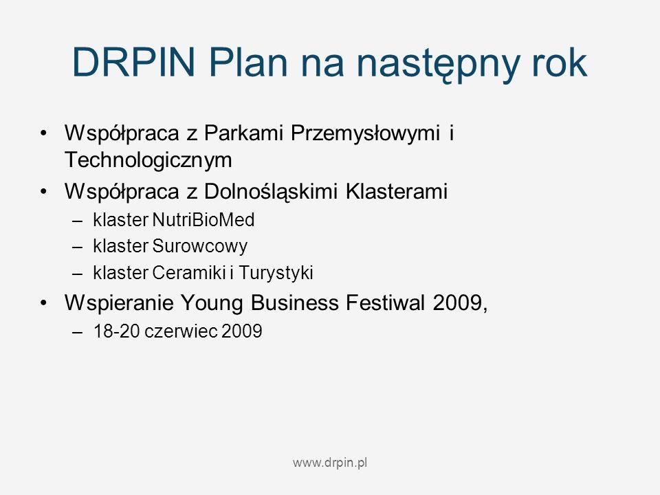 www.drpin.pl DRPIN Plan na następny rok Współpraca z Parkami Przemysłowymi i Technologicznym Współpraca z Dolnośląskimi Klasterami –klaster NutriBioMed –klaster Surowcowy –klaster Ceramiki i Turystyki Wspieranie Young Business Festiwal 2009, –18-20 czerwiec 2009