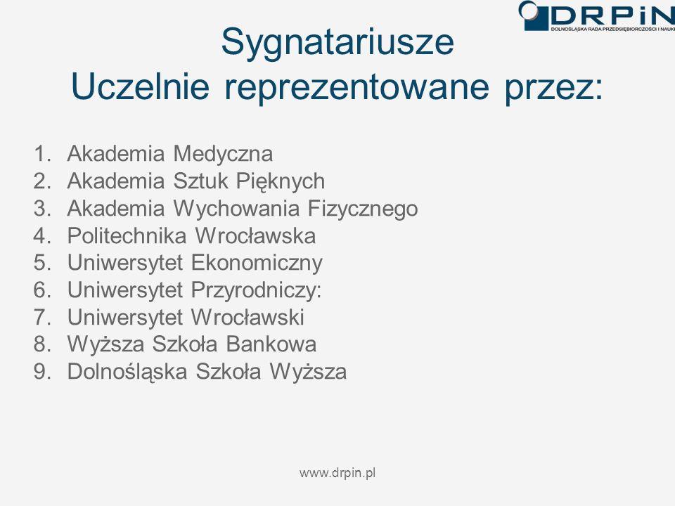 www.drpin.pl Sygnatariusze Uczelnie reprezentowane przez: 1.Akademia Medyczna 2.Akademia Sztuk Pięknych 3.Akademia Wychowania Fizycznego 4.Politechnik