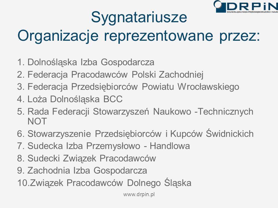 www.drpin.pl Sygnatariusze Organizacje reprezentowane przez: 1.Dolnośląska Izba Gospodarcza 2.Federacja Pracodawców Polski Zachodniej 3.Federacja Prze