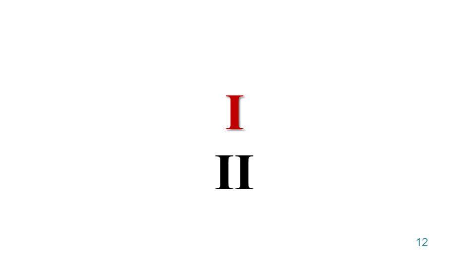 I I II 12