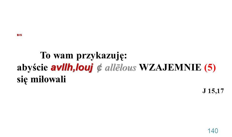 avllh,louj ¢ allēlous BIS To wam przykazuję: abyście avllh,louj ¢ allēlous WZAJEMNIE (5) się miłowali J 15,17 140
