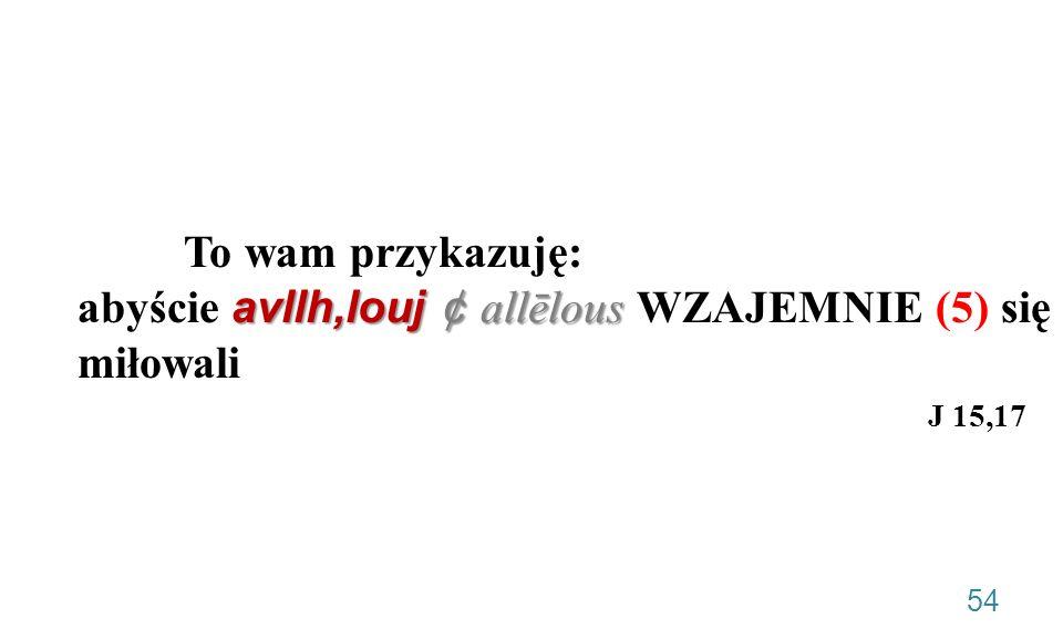 avllh,louj ¢ allēlous To wam przykazuję: abyście avllh,louj ¢ allēlous WZAJEMNIE (5) się miłowali J 15,17 54