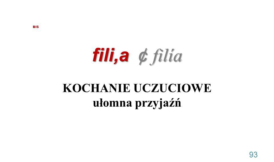 fili,a ¢ filía fili,a ¢ filía KOCHANIE UCZUCIOWE ułomna przyjaźń BIS 93