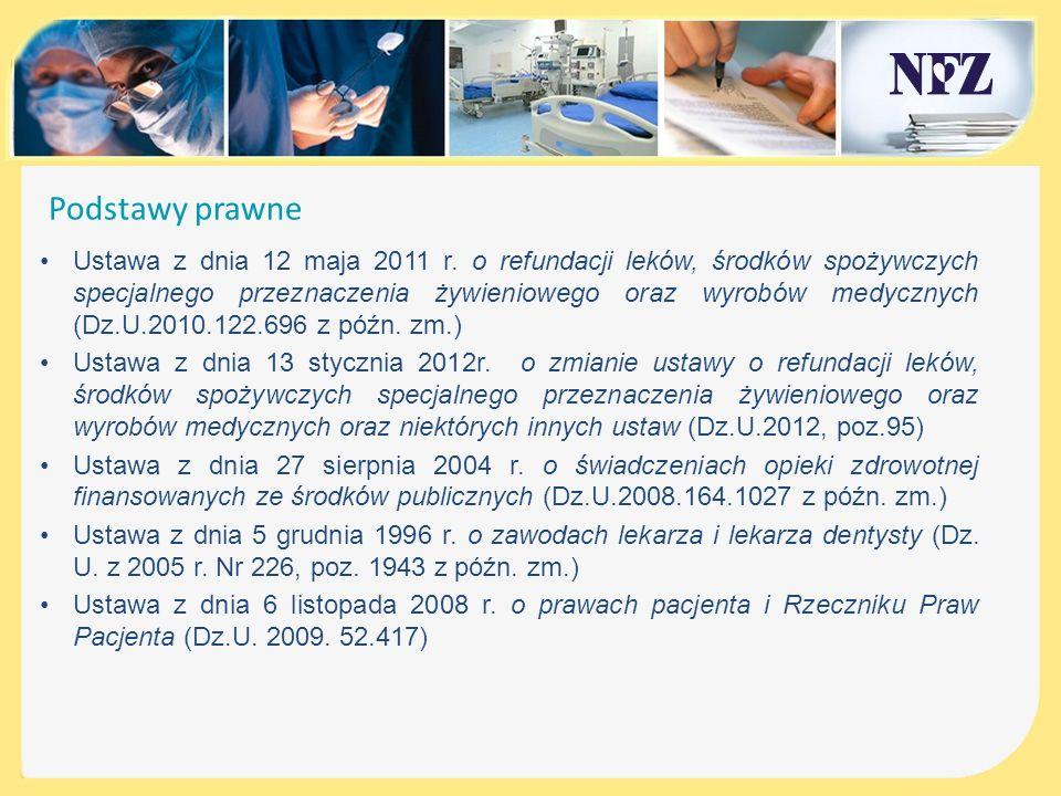 Rozporządzenie Ministra Zdrowia z dnia 8 marca 2012r.