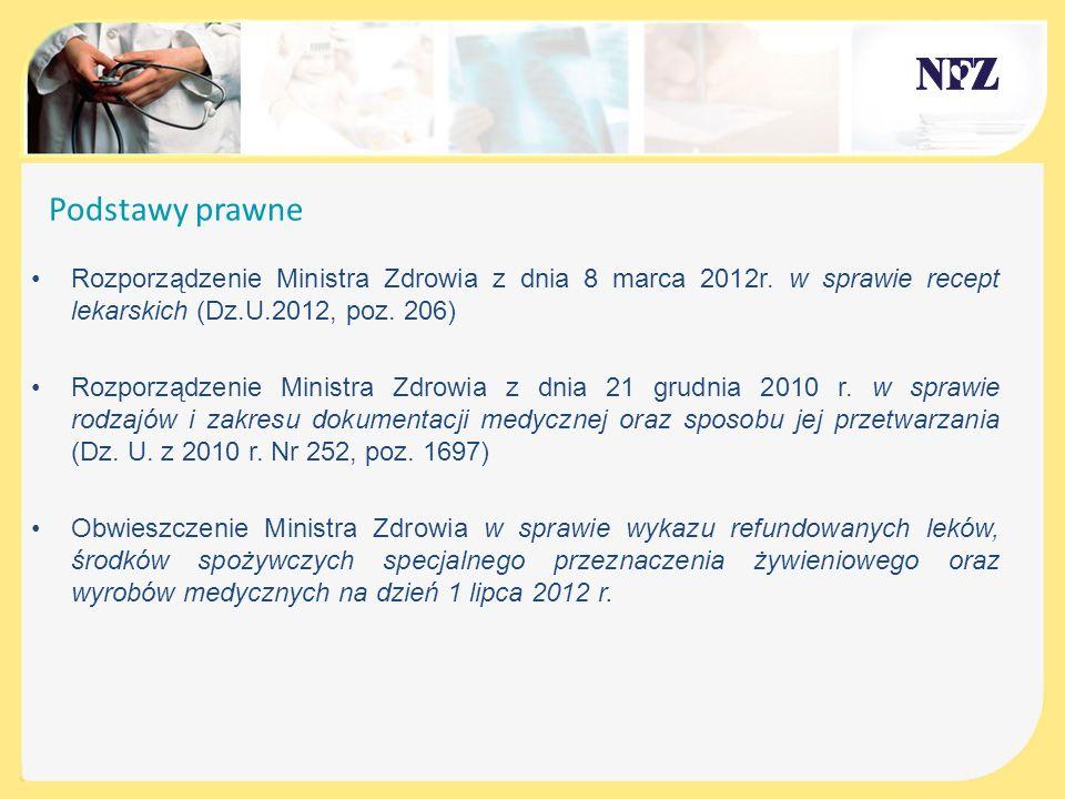 Nowelizacja ustawy refundacyjnej Zgodnie z art.3 ustawy z dnia 13 stycznia 2012r.