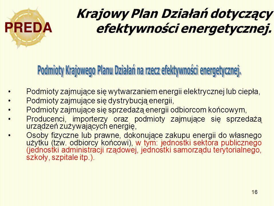 16 Podmioty zajmujące się wytwarzaniem energii elektrycznej lub ciepła, Podmioty zajmujące się dystrybucją energii, Podmioty zajmujące się sprzedażą e