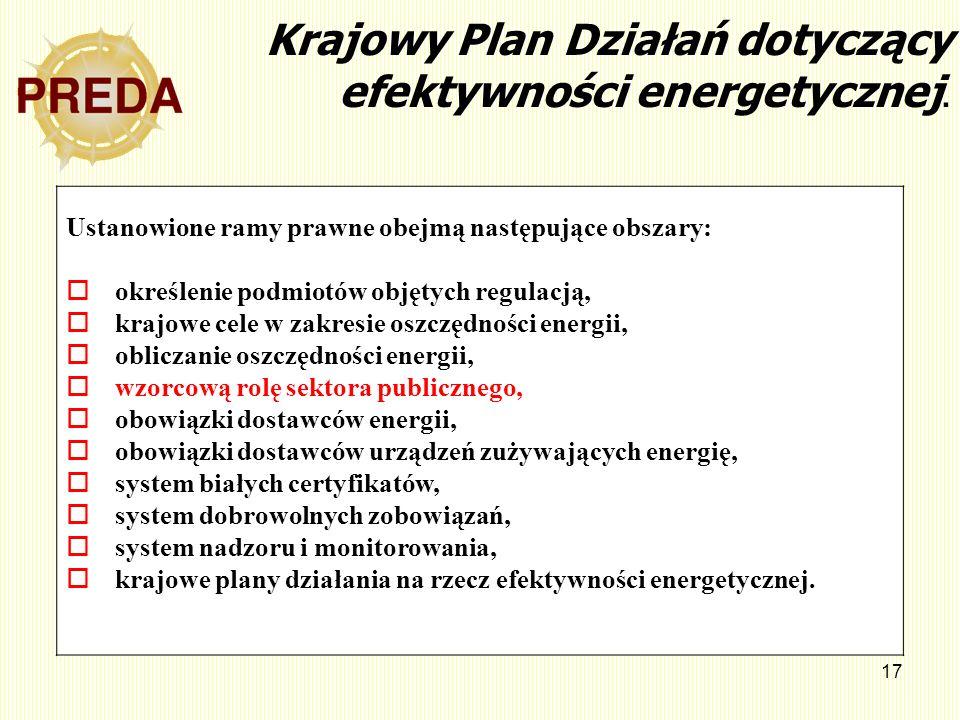 17 Krajowy Plan Działań dotyczący efektywności energetycznej. Ustanowione ramy prawne obejmą następujące obszary: określenie podmiotów objętych regula