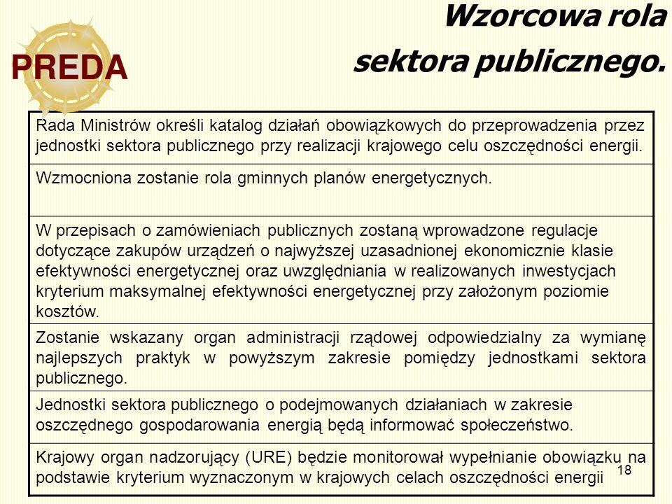 18 Wzorcowa rola sektora publicznego. Rada Ministrów określi katalog działań obowiązkowych do przeprowadzenia przez jednostki sektora publicznego przy
