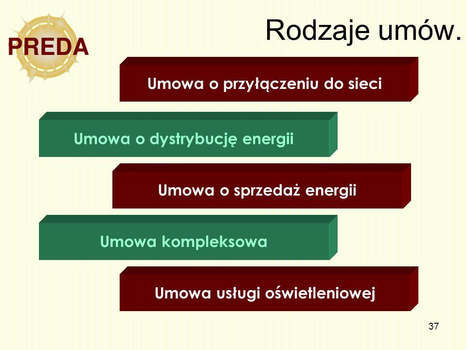 37 Rodzaje umów. Umowa o dystrybucję energii Umowa o sprzedaż energii Umowa kompleksowa Umowa usługi oświetleniowej Umowa o przyłączeniu do sieci