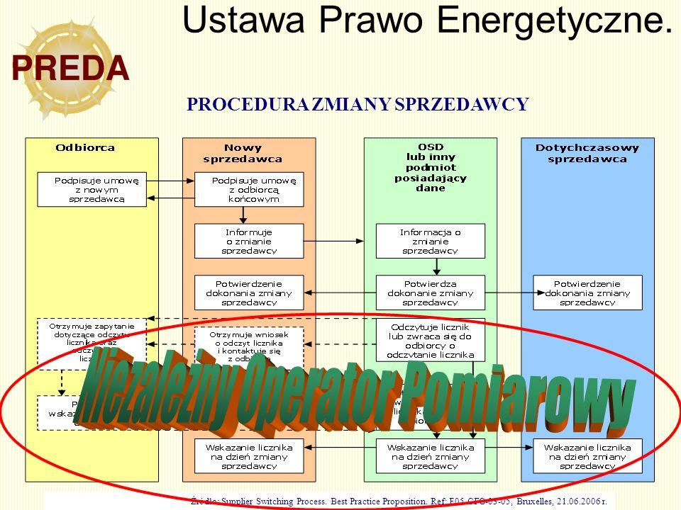 46 PROCEDURA ZMIANY SPRZEDAWCY Źródło: Supplier Switching Process. Best Practice Proposition. Ref: E05-CFG-03-05, Bruxelles, 21.06.2006 r. Ustawa Praw