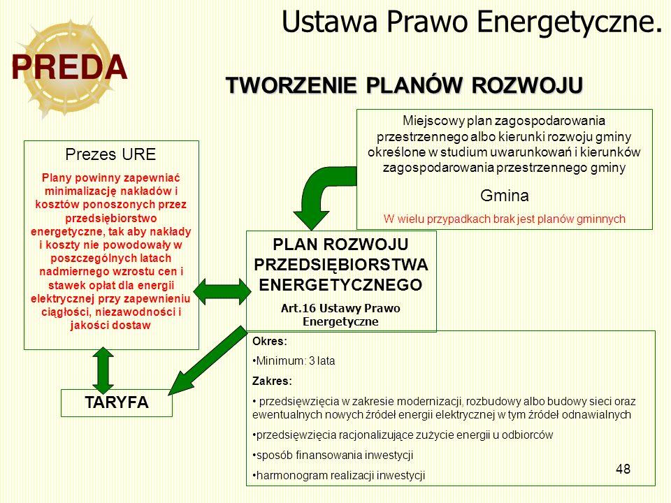 48 TWORZENIE PLANÓW ROZWOJU PLAN ROZWOJU PRZEDSIĘBIORSTWA ENERGETYCZNEGO Art.16 Ustawy Prawo Energetyczne Miejscowy plan zagospodarowania przestrzenne