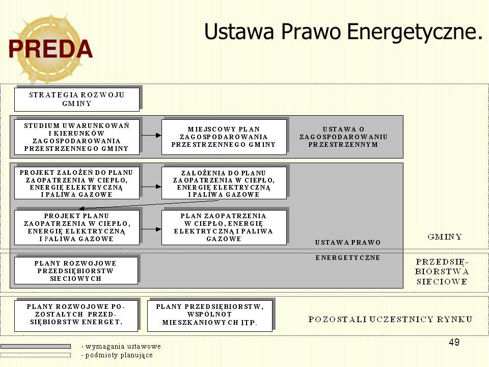 49 Ustawa Prawo Energetyczne.
