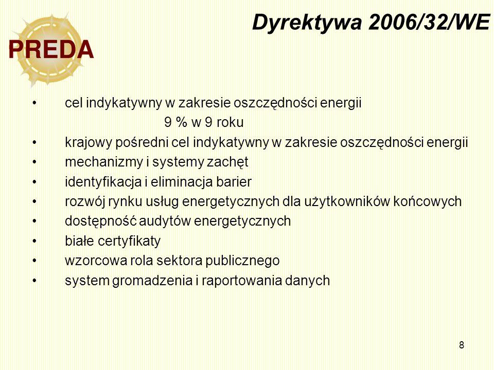 8 Dyrektywa 2006/32/WE cel indykatywny w zakresie oszczędności energii 9 % w 9 roku krajowy pośredni cel indykatywny w zakresie oszczędności energii m