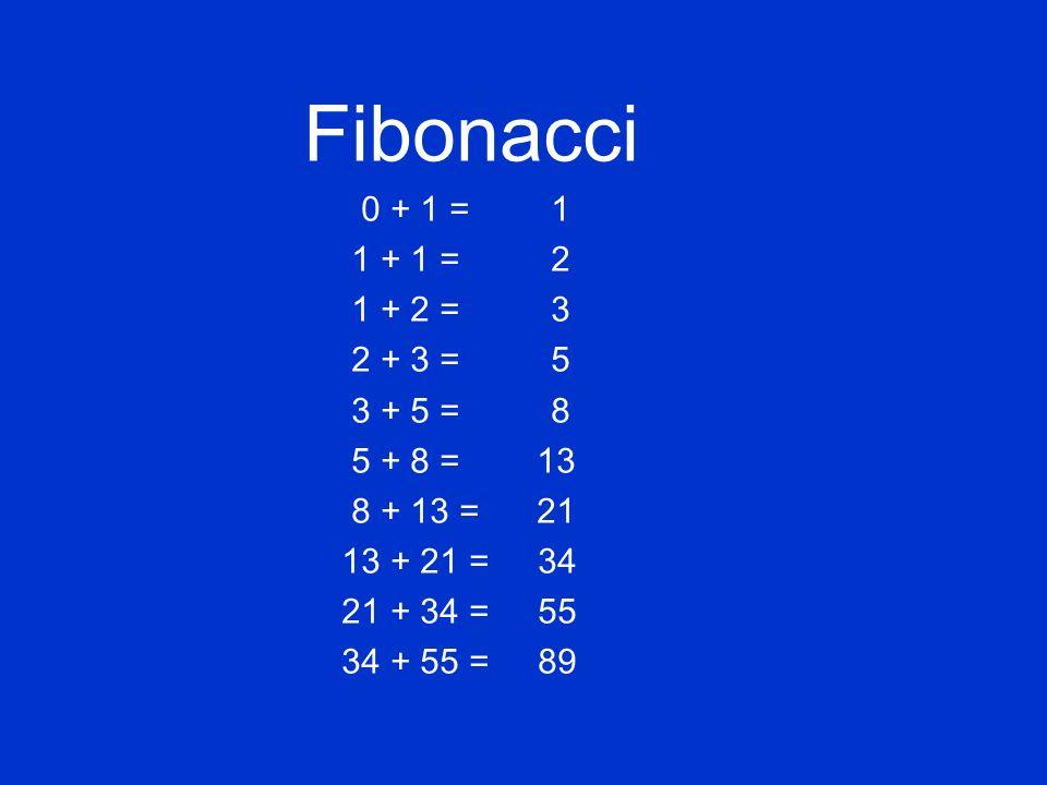 Fibonacci 0 + 1 = 1 1 + 1 = 2 1 + 2 = 3 2 + 3 = 5 3 + 5 = 8 5 + 8 = 13 8 + 13 = 21 13 + 21 = 34 21 + 34 = 55 34 + 55 = 89