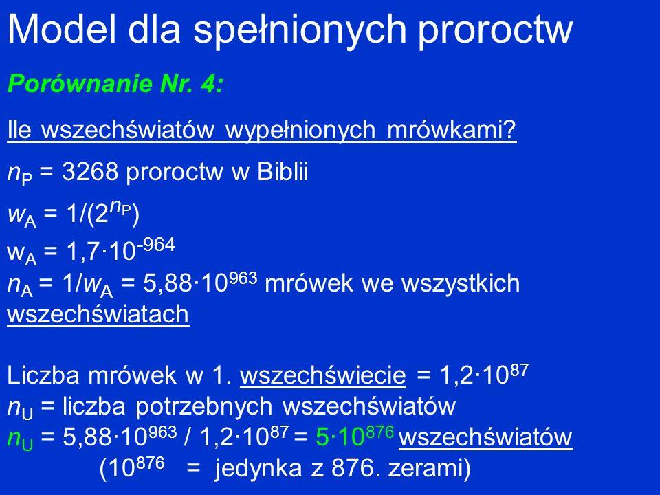 Model dla spełnionych proroctw Porównanie Nr. 4: Ile wszechświatów wypełnionych mrówkami? n P = 3268 proroctw w Biblii w A = 1/(2 n P ) w A = 1,7·10 -
