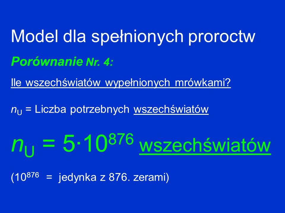 Model dla spełnionych proroctw Porównanie Nr. 4: Ile wszechświatów wypełnionych mrówkami? n U = Liczba potrzebnych wszechświatów n U = 5·10 876 wszech