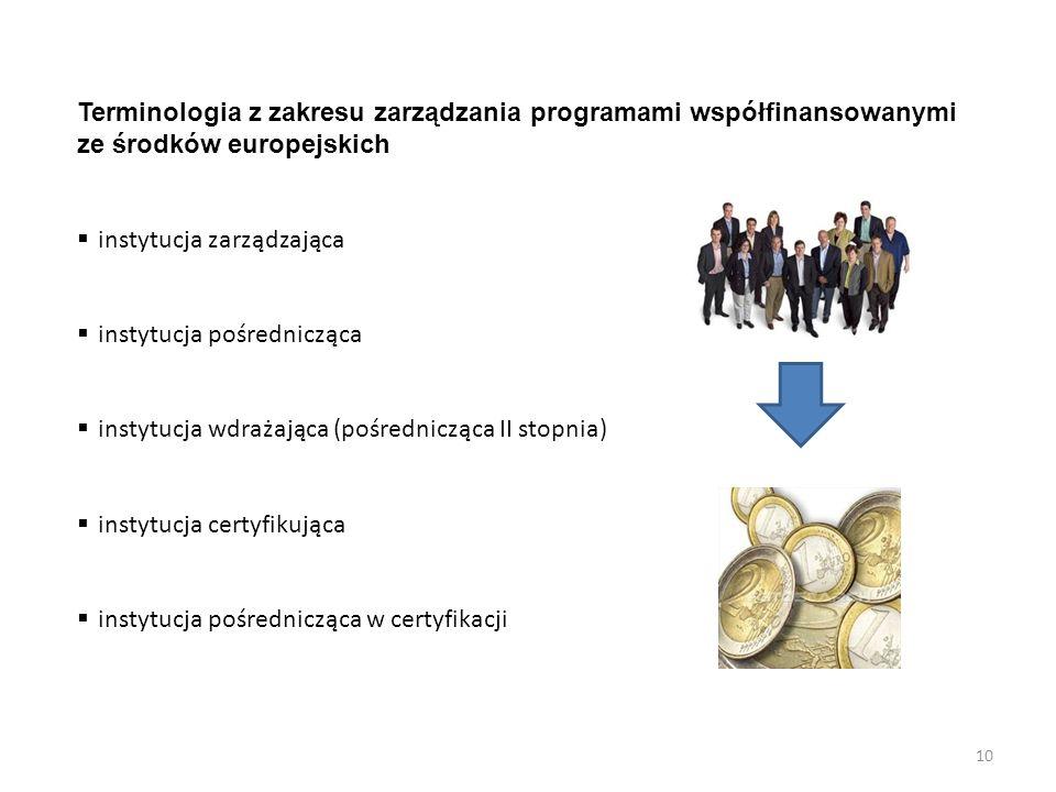 Terminologia z zakresu zarządzania programami współfinansowanymi ze środków europejskich instytucja zarządzająca instytucja pośrednicząca instytucja w