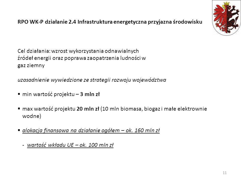 RPO WK-P działanie 2.4 Infrastruktura energetyczna przyjazna środowisku Cel działania: wzrost wykorzystania odnawialnych źródeł energii oraz poprawa z
