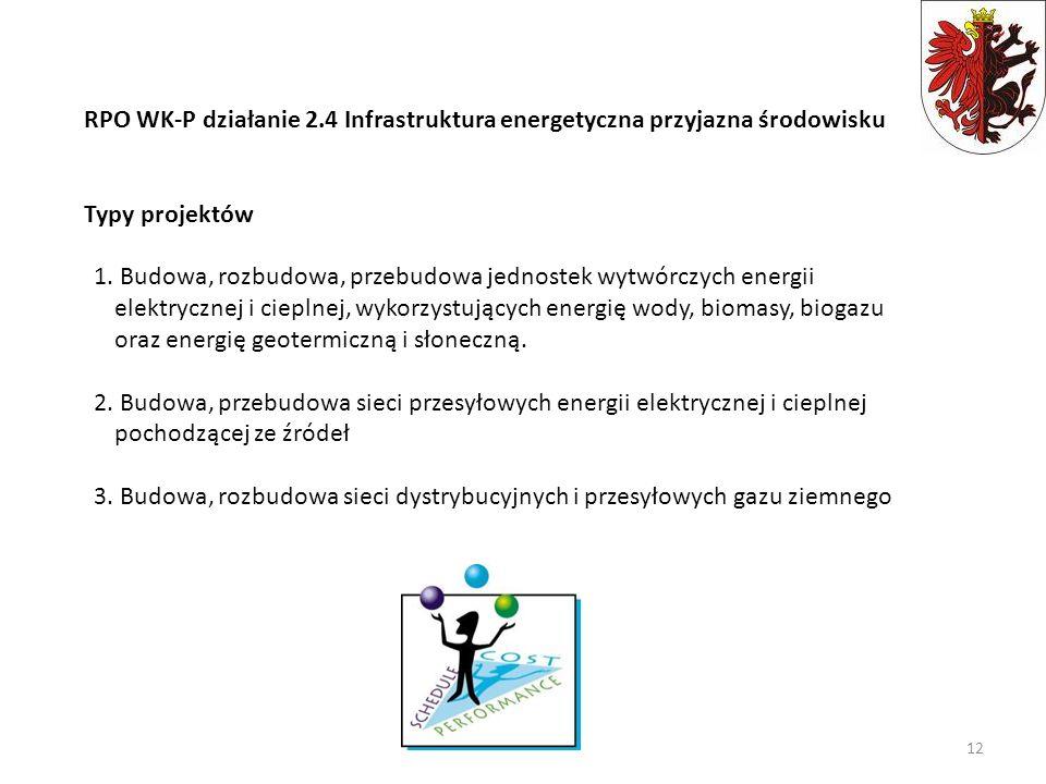 RPO WK-P działanie 2.4 Infrastruktura energetyczna przyjazna środowisku Typy projektów 1. Budowa, rozbudowa, przebudowa jednostek wytwórczych energii