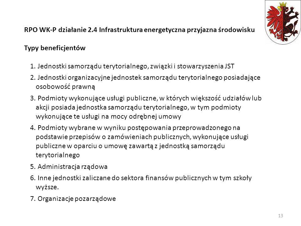 RPO WK-P działanie 2.4 Infrastruktura energetyczna przyjazna środowisku Typy beneficjentów 1. Jednostki samorządu terytorialnego, związki i stowarzysz