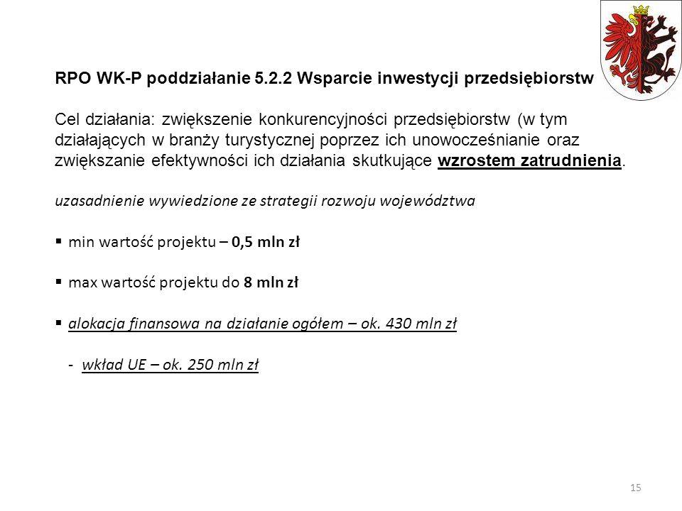 RPO WK-P poddziałanie 5.2.2 Wsparcie inwestycji przedsiębiorstw Cel działania: zwiększenie konkurencyjności przedsiębiorstw (w tym działających w bran