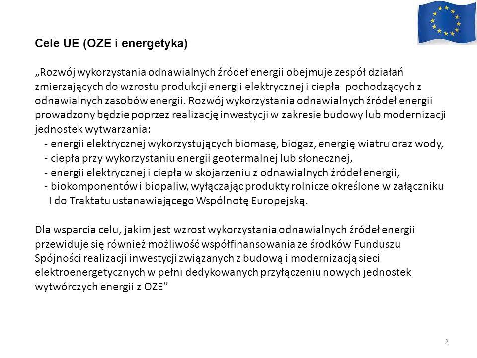Cele UE (OZE i energetyka) Rozwój wykorzystania odnawialnych źródeł energii obejmuje zespół działań zmierzających do wzrostu produkcji energii elektry