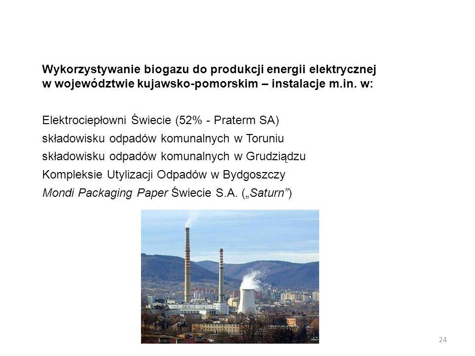 Wykorzystywanie biogazu do produkcji energii elektrycznej w województwie kujawsko-pomorskim – instalacje m.in. w: Elektrociepłowni Świecie (52% - Prat