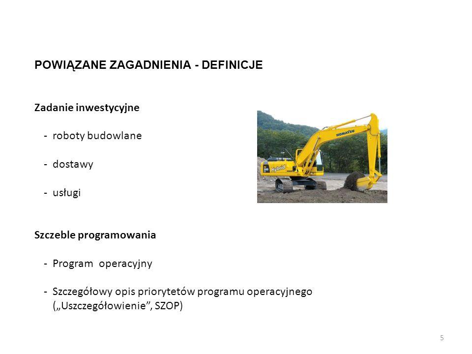POWIĄZANE ZAGADNIENIA - DEFINICJE Zadanie inwestycyjne -roboty budowlane -dostawy -usługi Szczeble programowania -Program operacyjny -Szczegółowy opis
