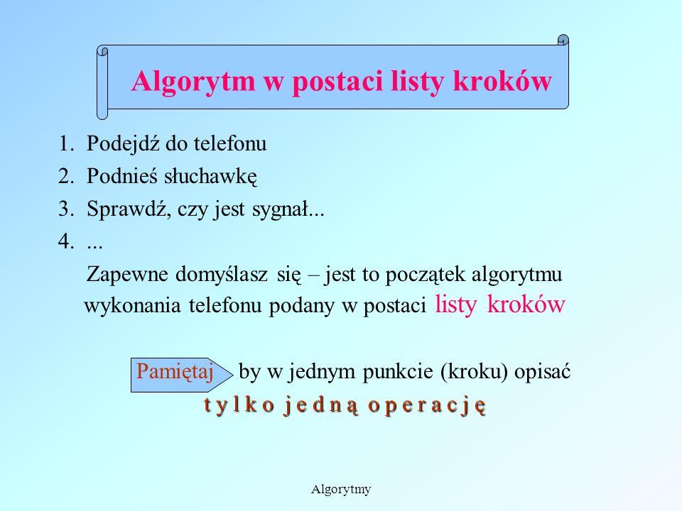 Algorytmy Opis słowny algorytmu