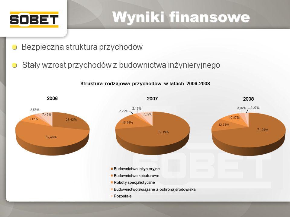 Wyniki finansowe Bezpieczna struktura przychodów Stały wzrost przychodów z budownictwa inżynieryjnego Struktura rodzajowa przychodów w latach 2006-200