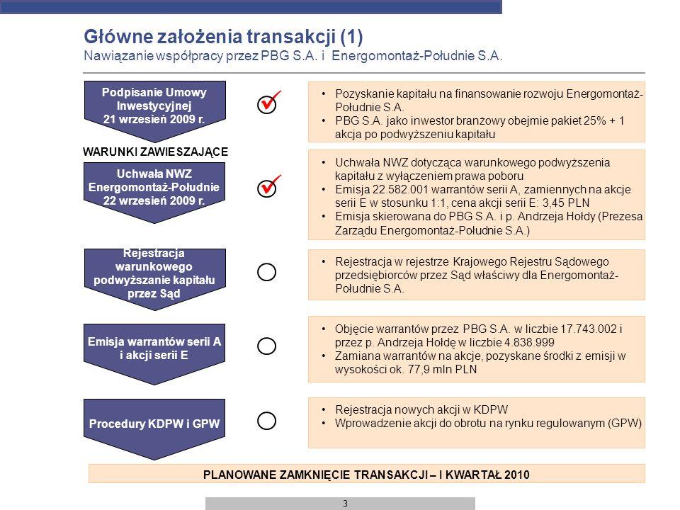 4 Partnerzy międzynarodowi i krajowi Główne założenia transakcji (2) Obopólne korzyści Energomontaż-Południe S.A.