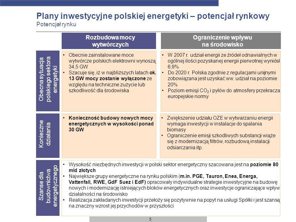 5 Zwiększenie udziału OZE w wytwarzaniu energii wymaga inwestycji w instalacje do spalania biomasy Ograniczenie emisji szkodliwych substancji wiąże si