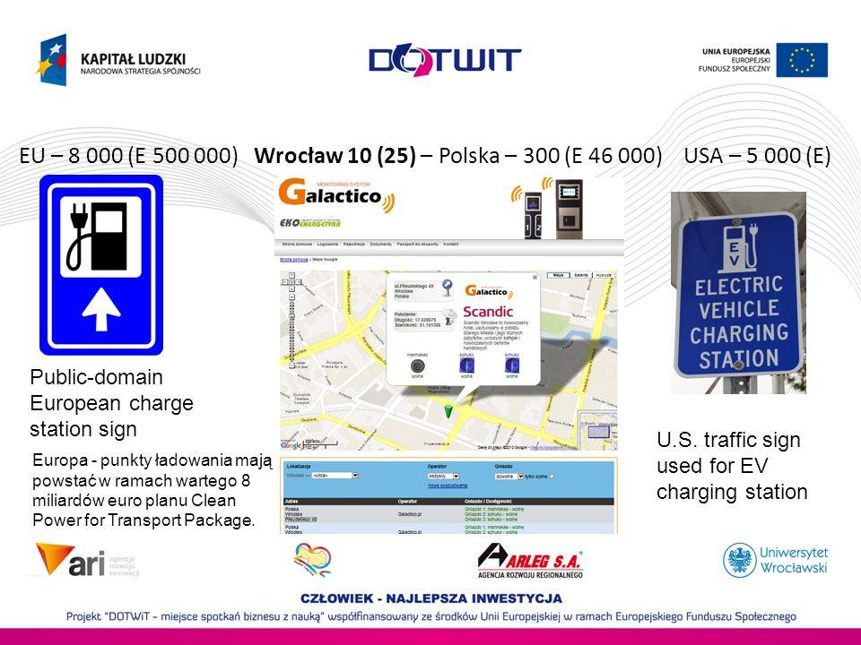 EU – 8 000 (E 500 000) Wrocław 10 (25) – Polska – 300 (E 46 000) USA – 5 000 (E) Public-domain European charge station sign U.S. traffic sign used for