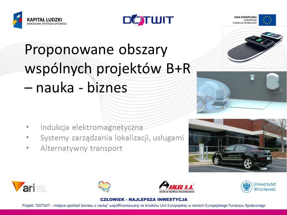 Proponowane obszary wspólnych projektów B+R – nauka - biznes Indukcja elektromagnetyczna Systemy zarządzania lokalizacji, usługami Alternatywny transp