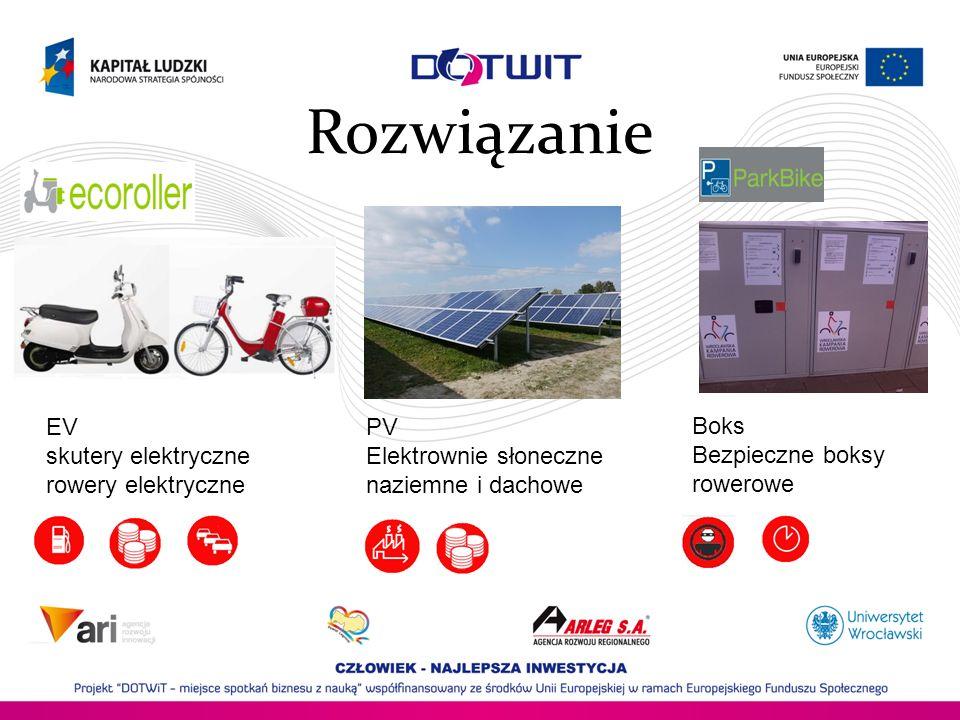 Rozwiązanie EV skutery elektryczne rowery elektryczne PV Elektrownie słoneczne naziemne i dachowe Boks Bezpieczne boksy rowerowe