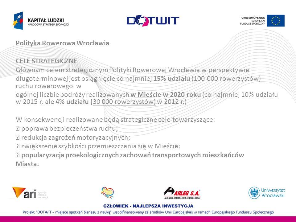 Polityka Rowerowa Wrocławia CELE STRATEGICZNE Głównym celem strategicznym Polityki Rowerowej Wrocławia w perspektywie długoterminowej jest osiągnięcie