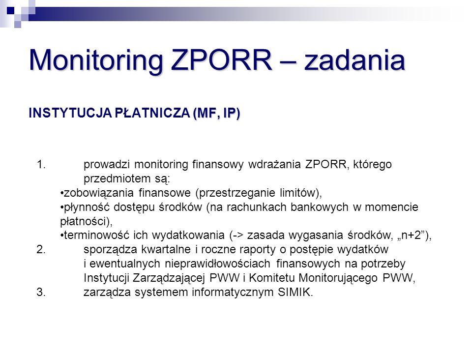 Monitoring ZPORR – zadania INSTYTUCJA ZARZĄDZAJĄCA ZPORR (MGPiPS, DRR) z realizacji programu, zdefiniowane w ZPORR i UZPORR, w przekroju działania/priorytetu/programu, w oparciu o raporty Instytucji Pośredniczących sporządza zbiorcze raporty monitoringowe, a po ich zaakceptowaniu przez Komitet monitorujący ZPORR przekazuje je do Instytucji Zarządzającej PWW, Instytucji Płatniczej oraz Komisji Europejskiej (roczne i końcowe), na zlecenie Komisji Europejskiej, Instytucji Zarządzającej PWW czy Instytucji Płatniczej sporządza także raporty ad hoc oraz na temat wybranych aspektów wdrażania, odpowiada za wprowadzanie danych do systemu SIMIK na poziomie programu, organizuje -> ocenę ZPORR