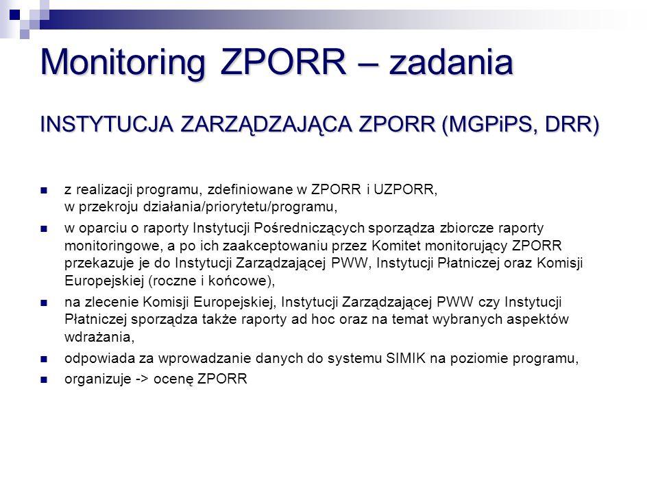 Monitoring ZPORR – zadania INSTYTUCJA POŚREDNICZĄCA (UW) prowadzi monitoring realizacji komponentu regionalnego programu w oparciu o wskaźniki ilościowe i jakościowe zdefiniowane w ZPORR i UZPORR, odpowiada za wprowadzanie danych do systemu SIMIK na poziomie komponentu regionalnego ZPORR, weryfikuje raporty monitoringowe z działania*/projektu od beneficjentów końcowych, w oparciu o ww.