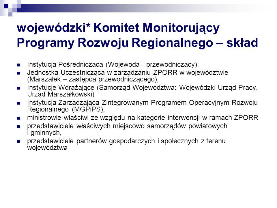 wojewódzki* Komitet Monitorujący Programy Rozwoju Regionalnego – skład Instytucja Pośrednicząca (Wojewoda - przewodniczący), Jednostka Uczestnicząca w