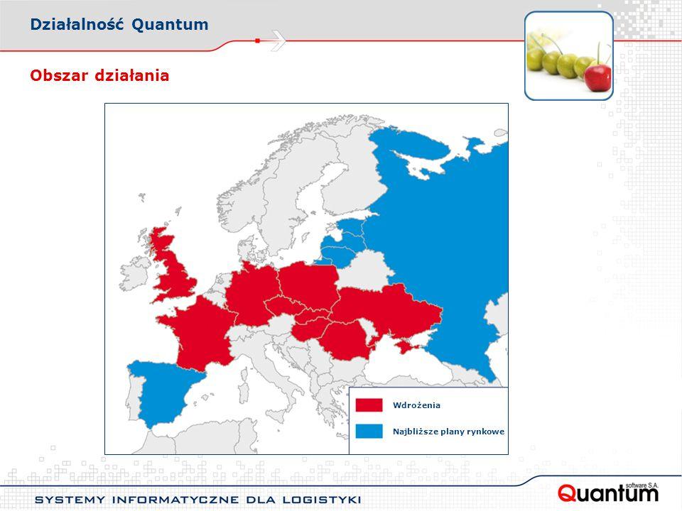 Obszar działania Wdrożenia Najbliższe plany rynkowe Działalność Quantum
