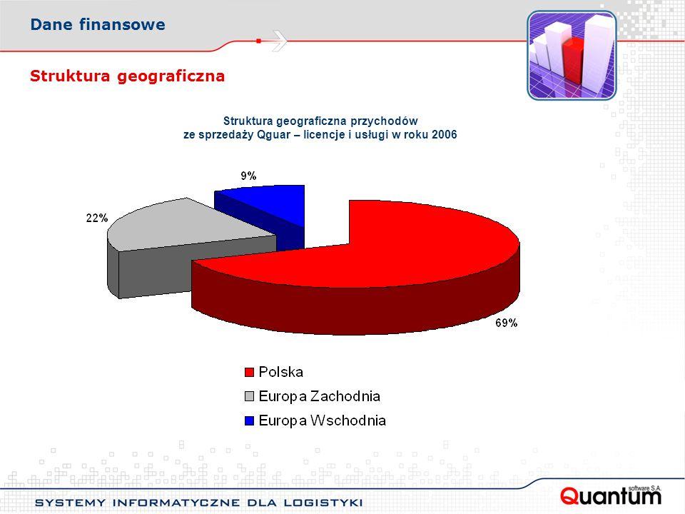 Struktura geograficzna Struktura geograficzna przychodów ze sprzedaży Qguar – licencje i usługi w roku 2006 Dane finansowe