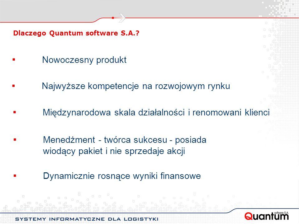Dlaczego Quantum software S.A..