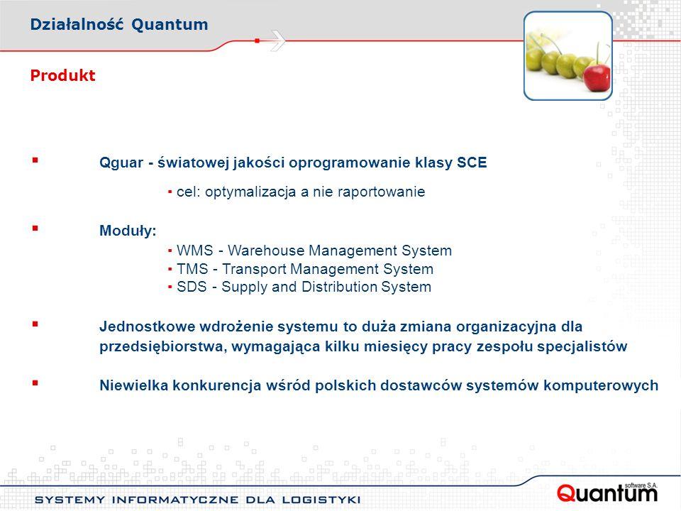 Produkt Qguar - światowej jakości oprogramowanie klasy SCE cel: optymalizacja a nie raportowanie Moduły: WMS - Warehouse Management System TMS - Transport Management System SDS - Supply and Distribution System Jednostkowe wdrożenie systemu to duża zmiana organizacyjna dla przedsiębiorstwa, wymagająca kilku miesięcy pracy zespołu specjalistów Niewielka konkurencja wśród polskich dostawców systemów komputerowych Działalność Quantum