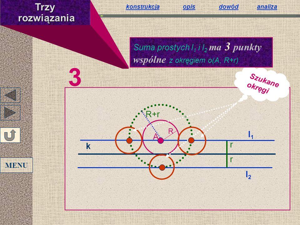 R A R+r k r r l1l1 l2l2 Szukane okręgi 3Trzy rozwiązania rozwiązania Suma prostych l 1 i l 2 ma 3 punkty wspólne z okręgiem o(A, R+r) konstrukcjakonst