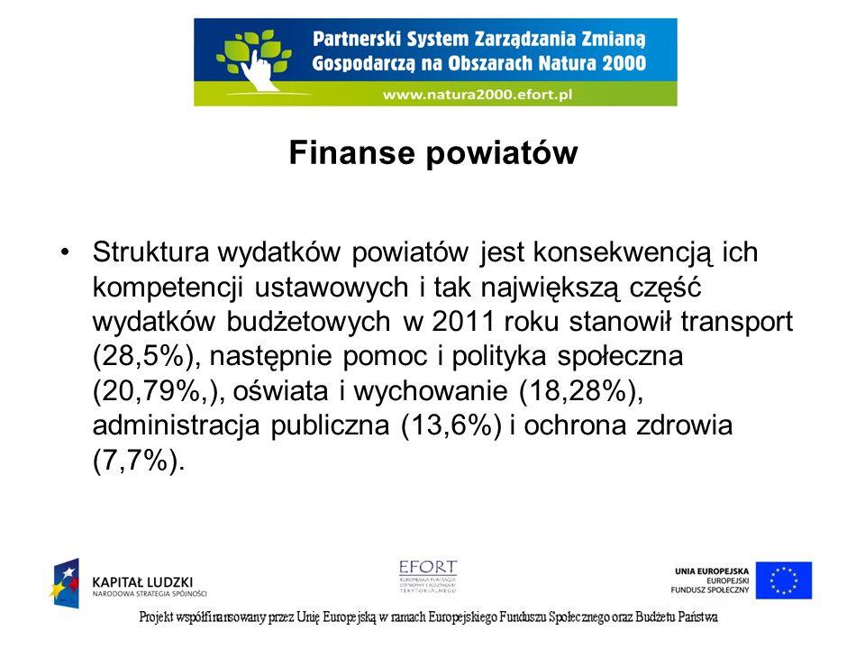 Finanse powiatów Struktura wydatków powiatów jest konsekwencją ich kompetencji ustawowych i tak największą część wydatków budżetowych w 2011 roku stan