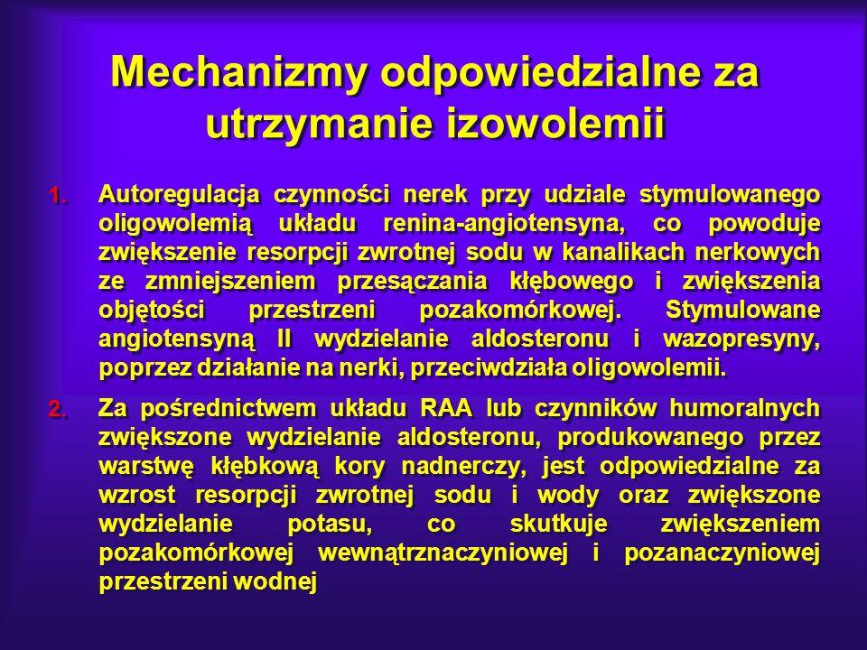 Mechanizmy odpowiedzialne za utrzymanie izowolemii 1. Autoregulacja czynności nerek przy udziale stymulowanego oligowolemią układu renina-angiotensyna