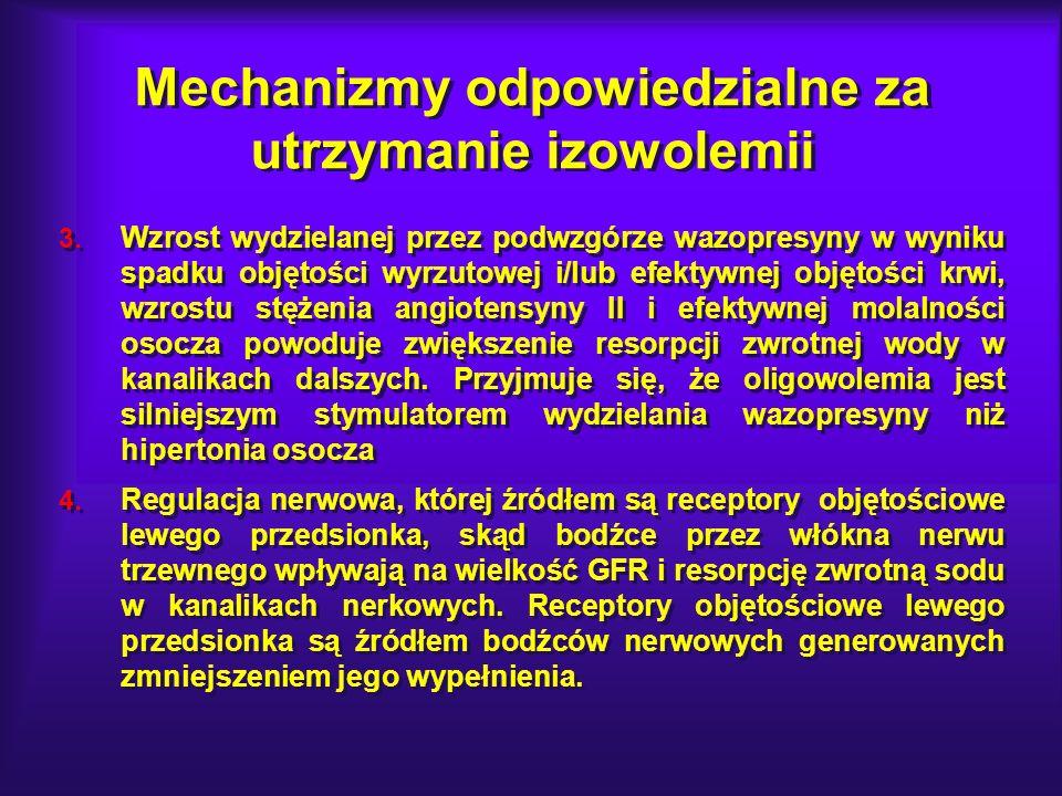 Mechanizmy odpowiedzialne za utrzymanie izowolemii 3. Wzrost wydzielanej przez podwzgórze wazopresyny w wyniku spadku objętości wyrzutowej i/lub efekt