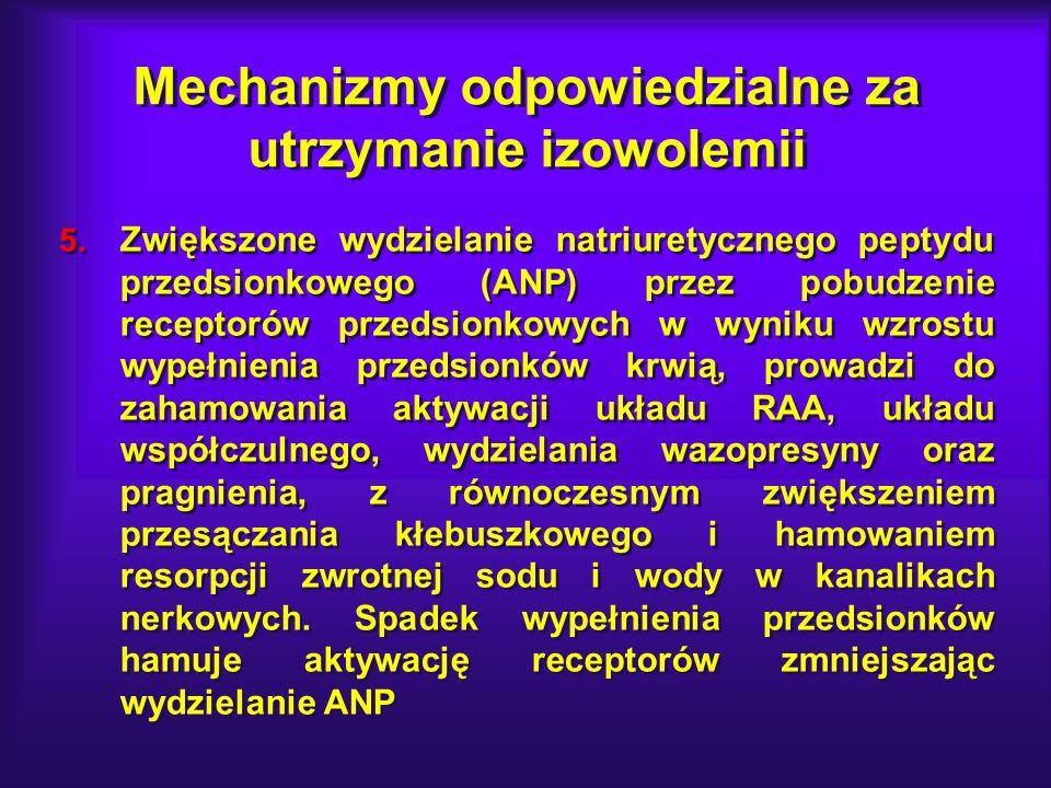 Mechanizmy odpowiedzialne za utrzymanie izowolemii 5. Zwiększone wydzielanie natriuretycznego peptydu przedsionkowego (ANP) przez pobudzenie receptoró