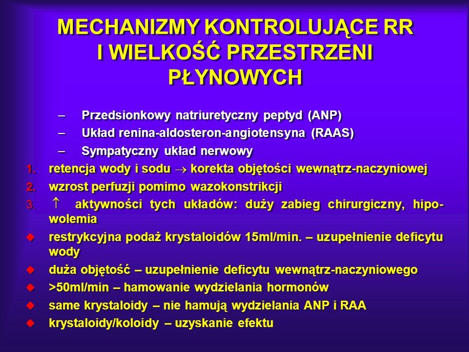 MECHANIZMY KONTROLUJĄCE RR I WIELKOŚĆ PRZESTRZENI PŁYNOWYCH –Przedsionkowy natriuretyczny peptyd (ANP) –Układ renina-aldosteron-angiotensyna (RAAS) –S