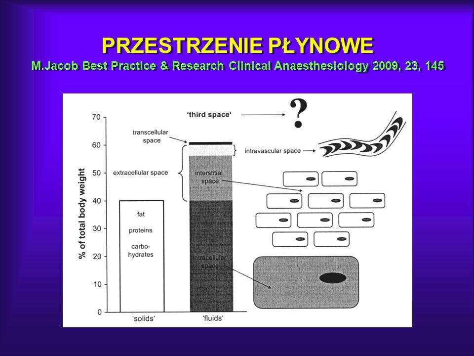 PRZESTRZENIE PŁYNOWE M.Jacob Best Practice & Research Clinical Anaesthesiology 2009, 23, 145